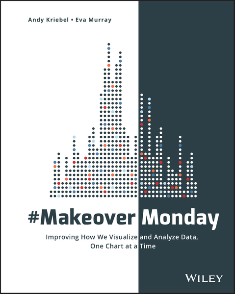 Picture of #MakeoverMonday